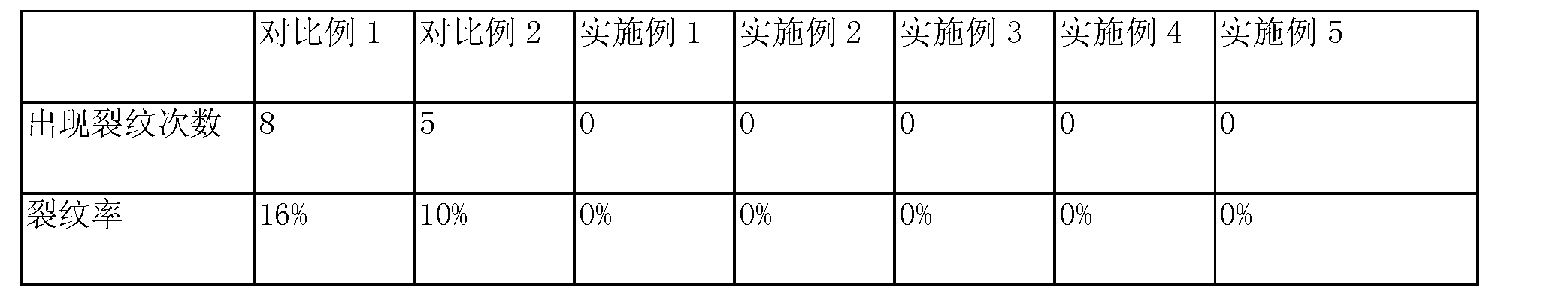 Figure CN103862195AD00072