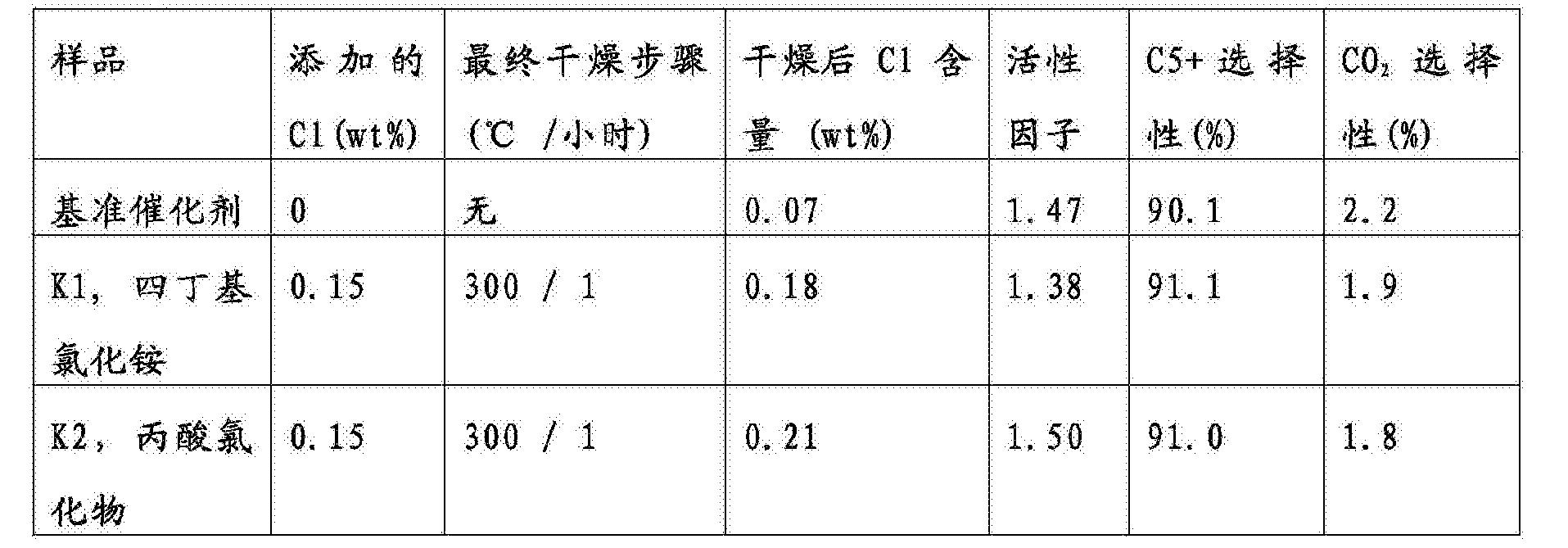 Figure CN105531027BD00201