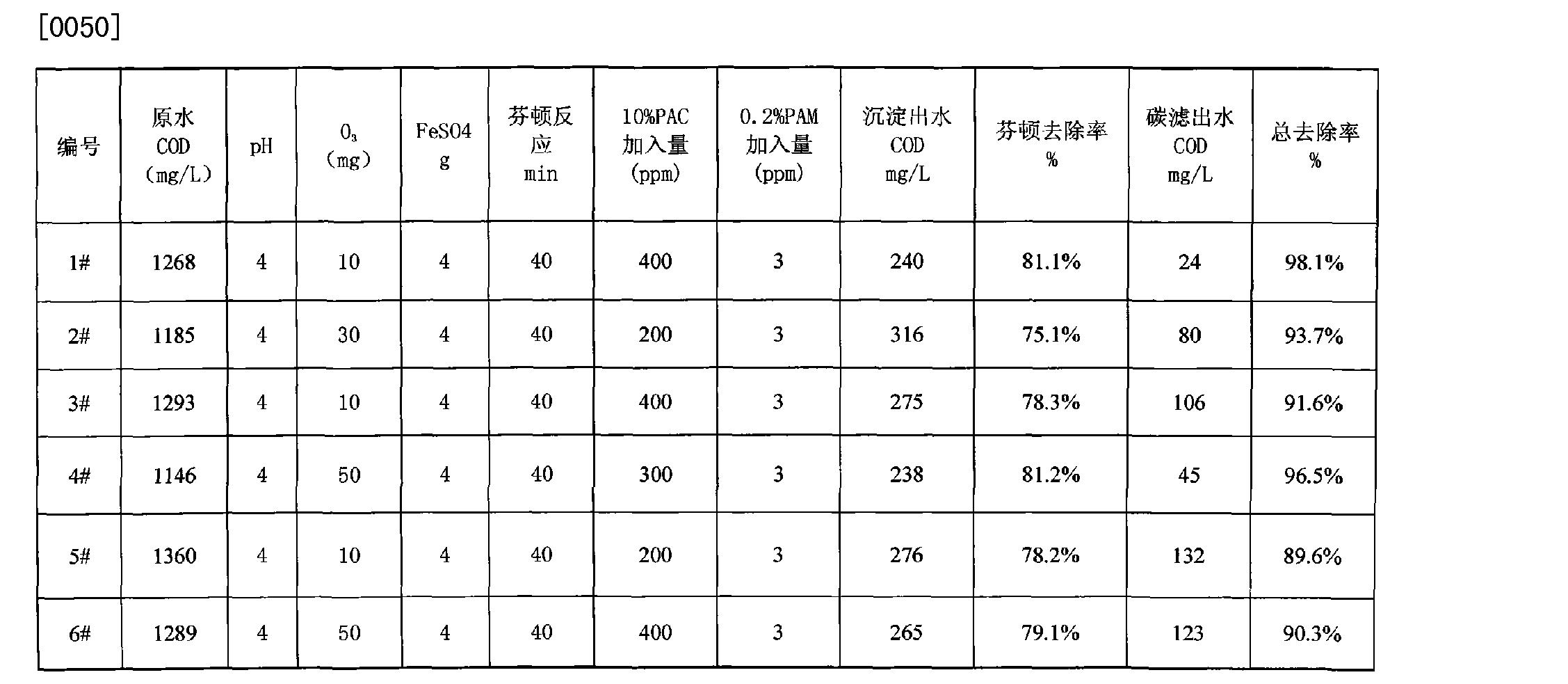 Figure CN103991989AD00052