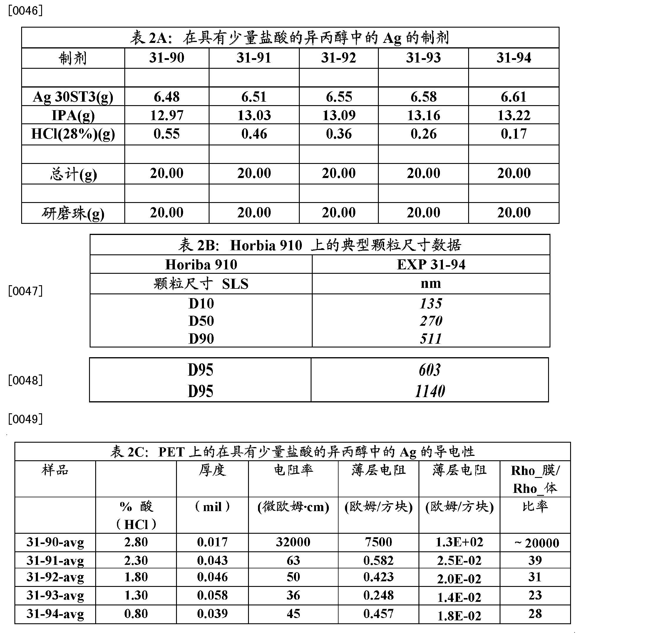 Figure CN102601363BD00071