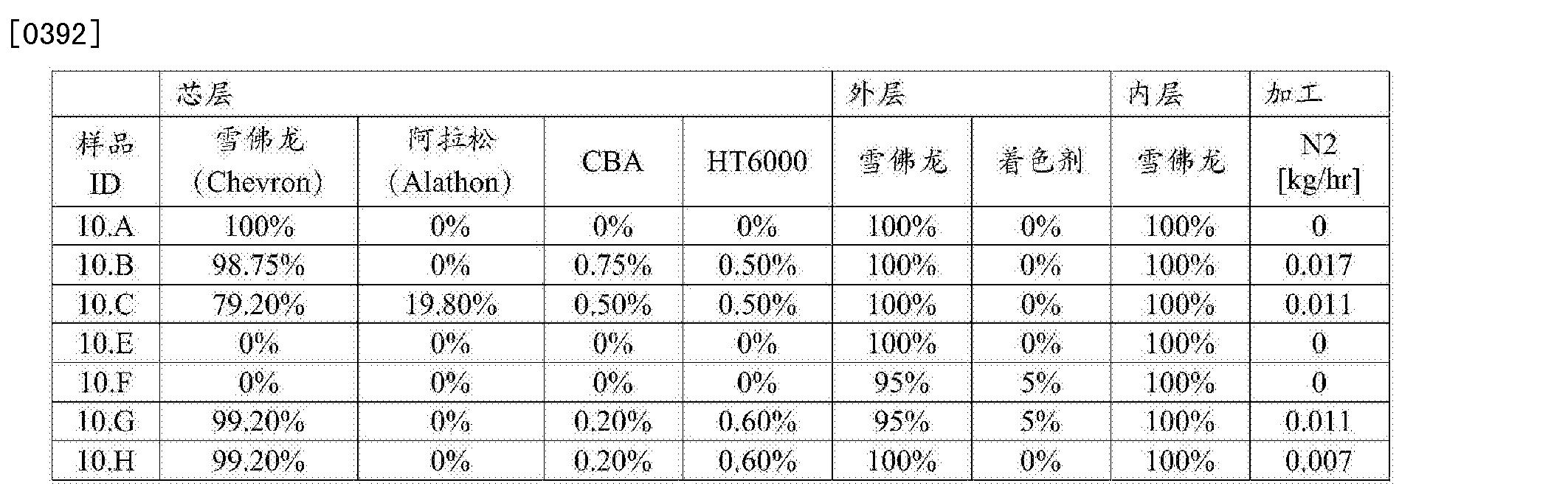 Figure CN105517775AD00462
