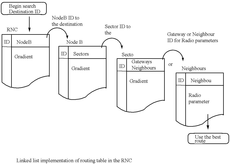 Figure US06785510-20040831-C00004