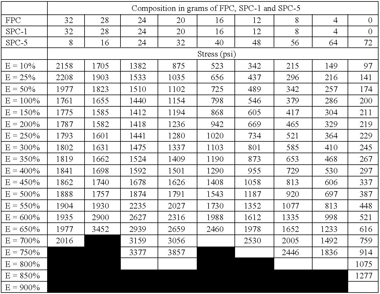 Figure US07157522-20070102-C00002