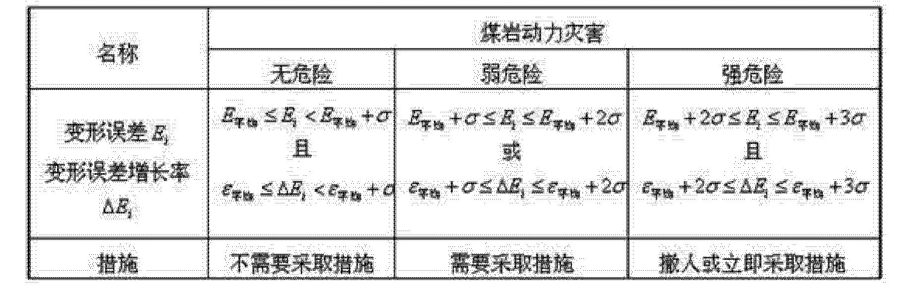 Figure CN102102533BD00071