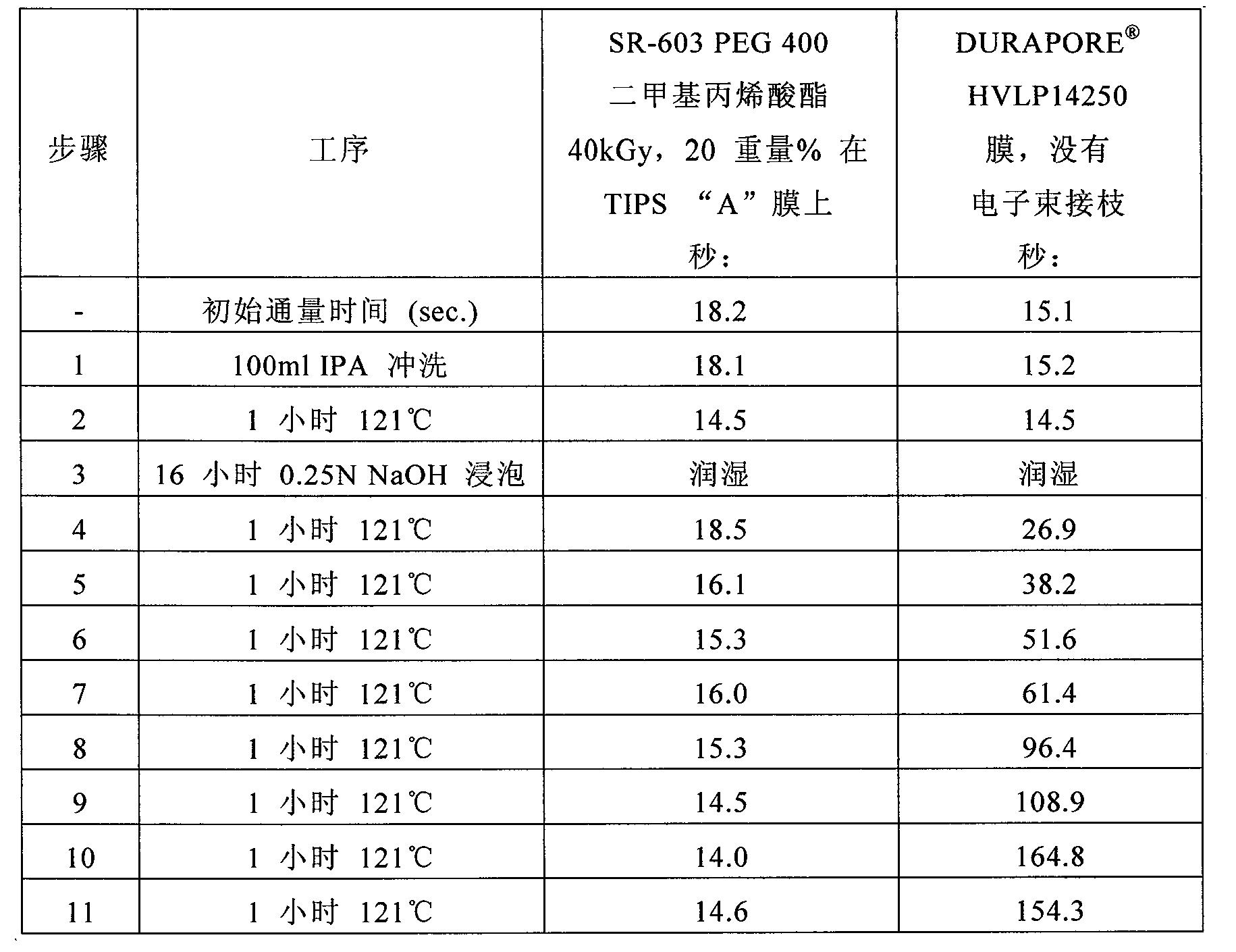 Figure CN101351338BD00131