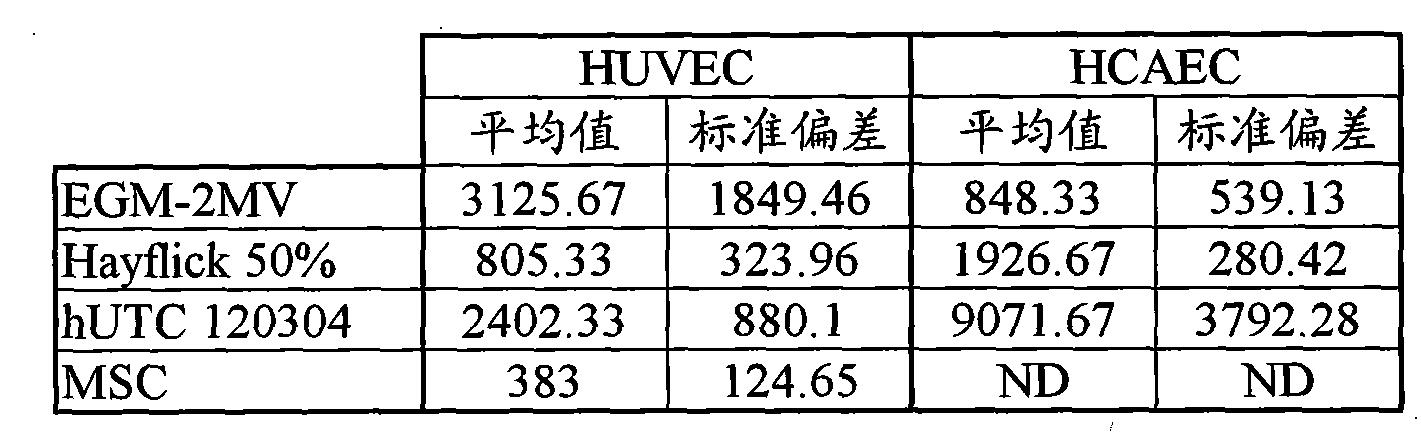 Figure CN102076366BD00222