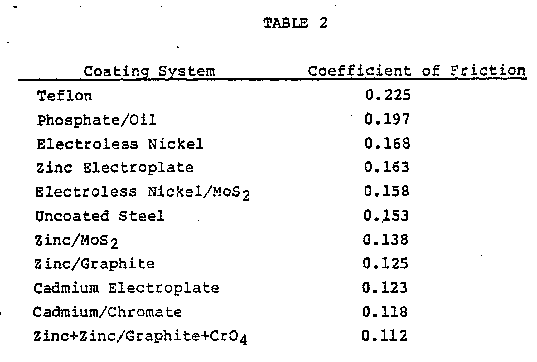 WO1984002149A1 - Electrolytic codeposition of zinc and