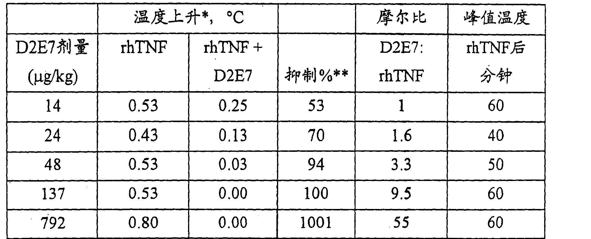 Figure CN1935260BD00392