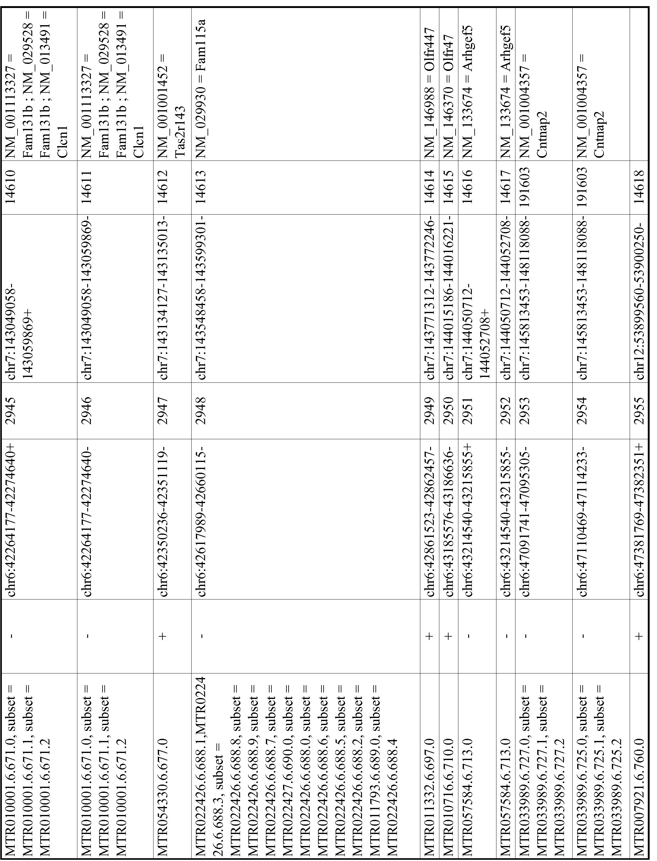 Figure imgf000597_0001