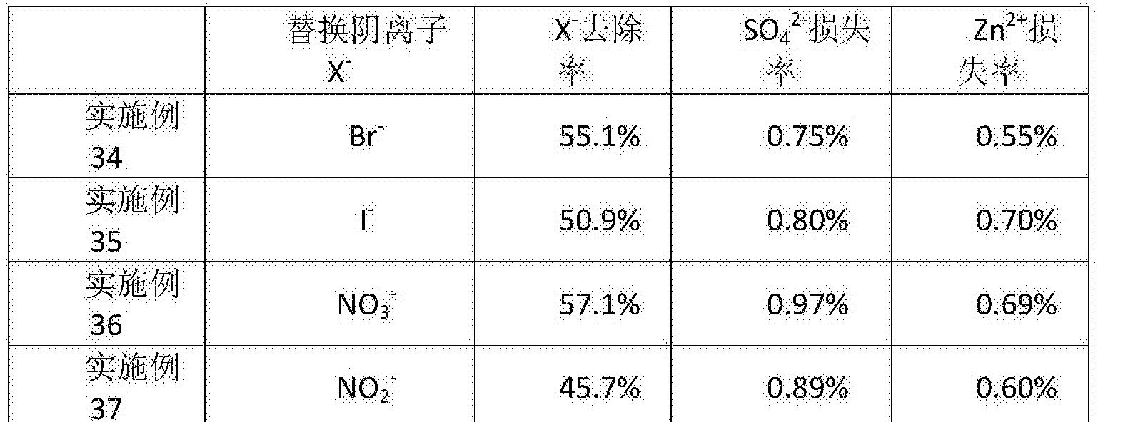 Figure CN106868544AD00131
