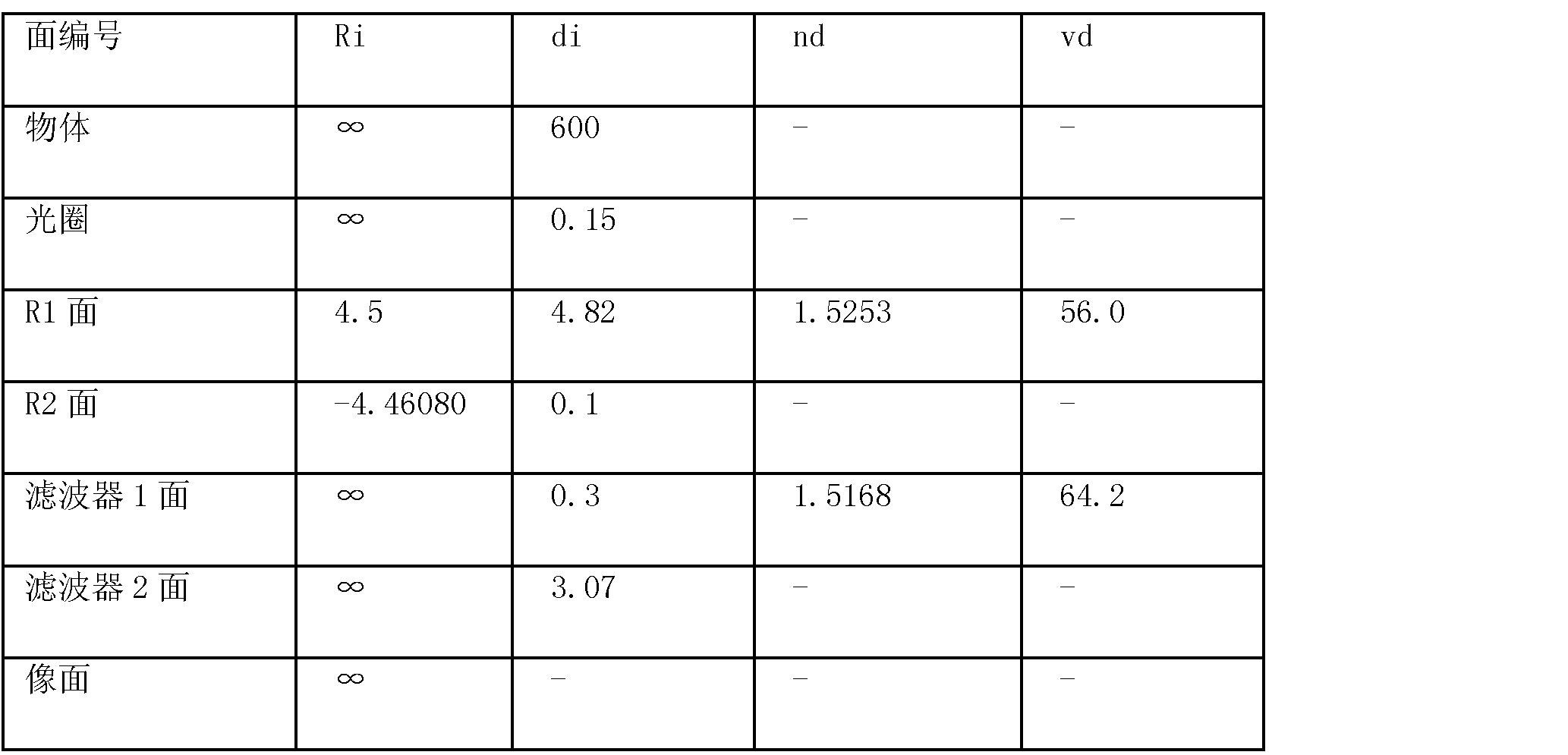 Figure CN101918793BD00162
