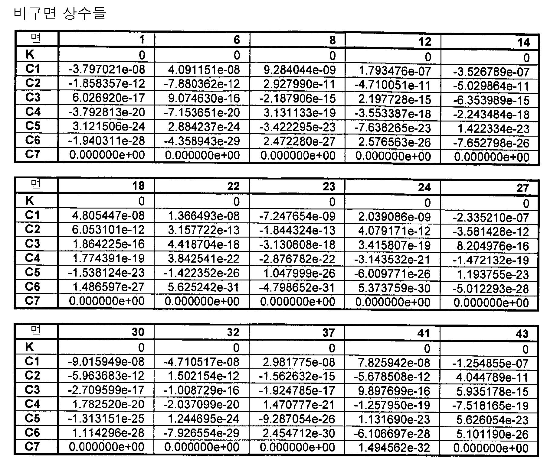 Figure 112006041914481-pct00006