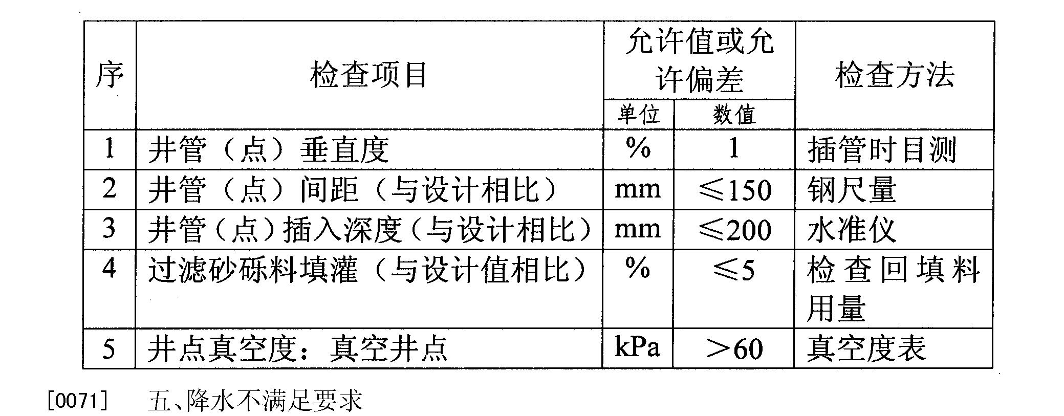 Figure CN102278142AD00081