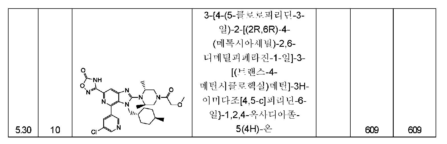 Figure pct00327