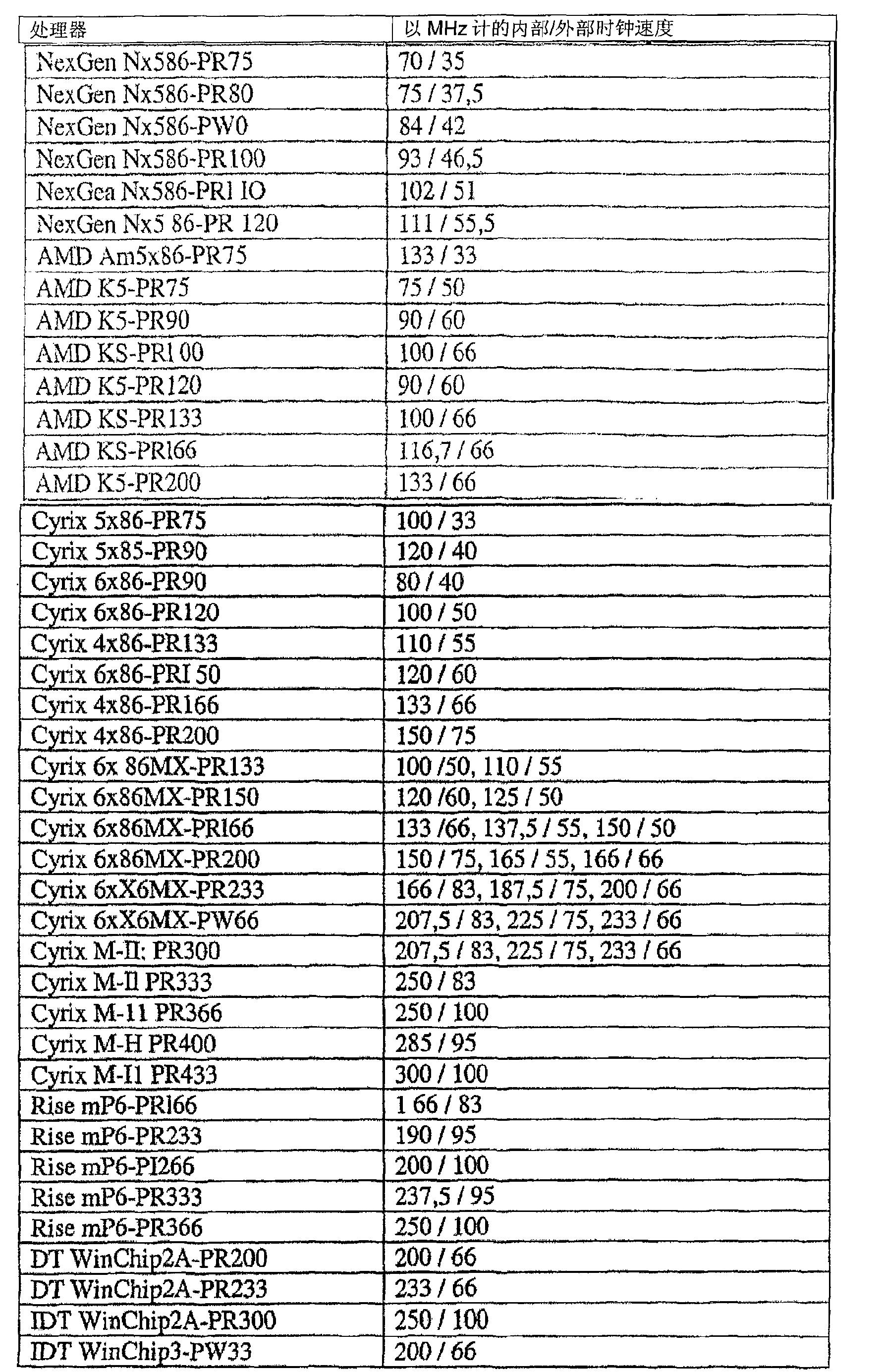 Figure CN101375546BD00461