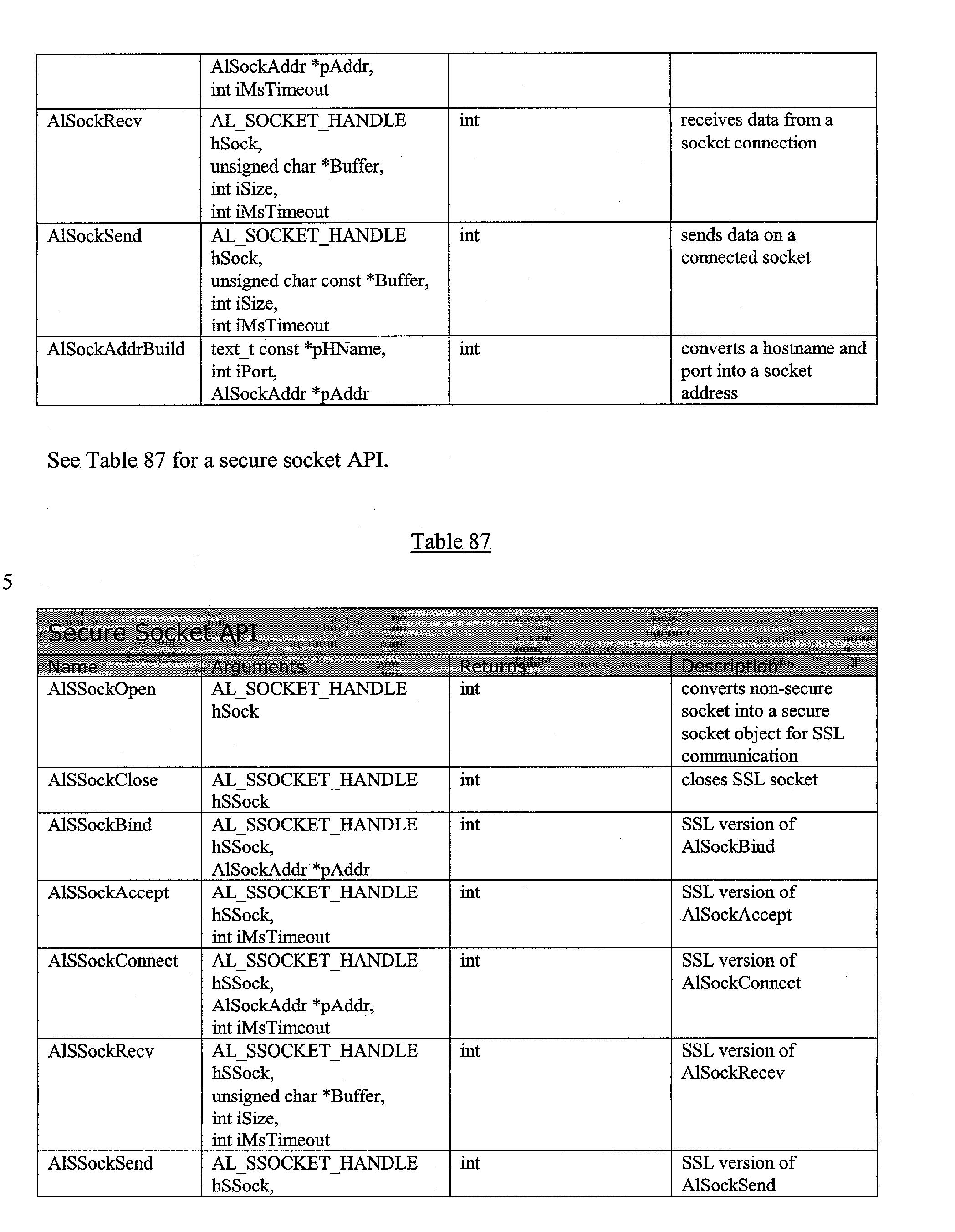 Figure US20030233566A1-20031218-P00067