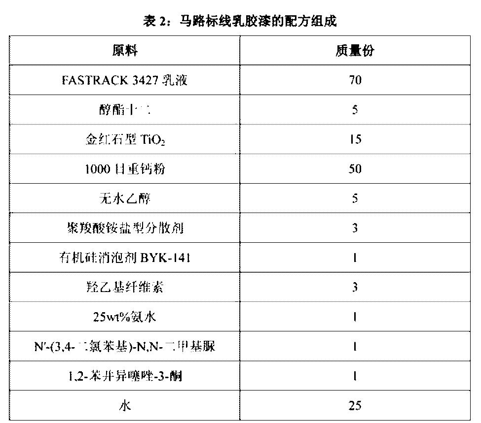 Figure CN102732114BD00051