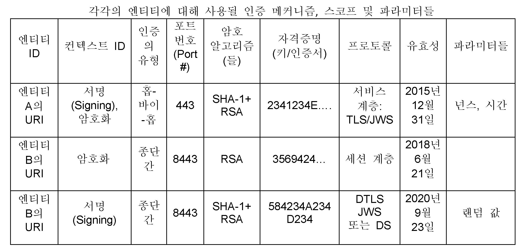 Figure 112017101180126-pct00005