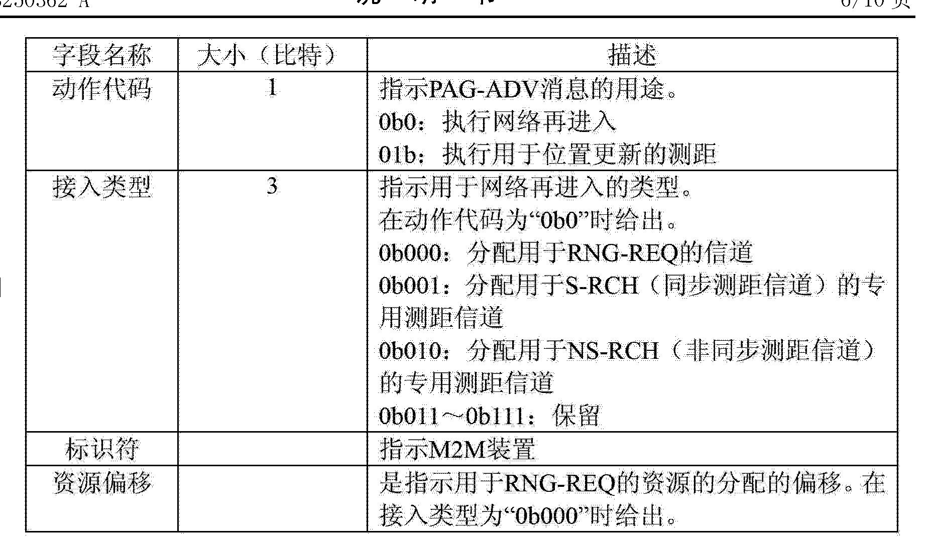 Figure CN103250362AD00081