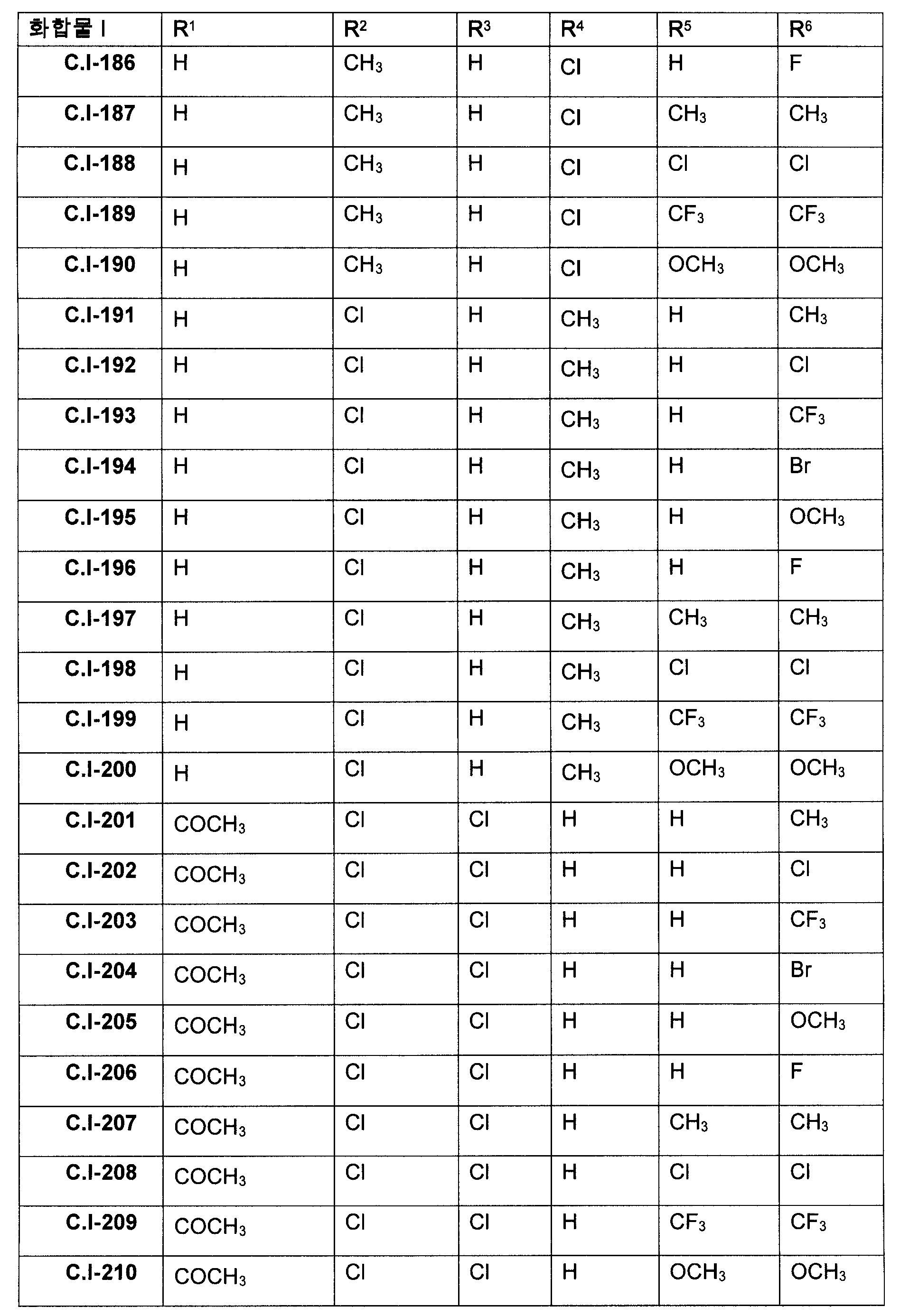 Figure 112009060332816-PCT00015