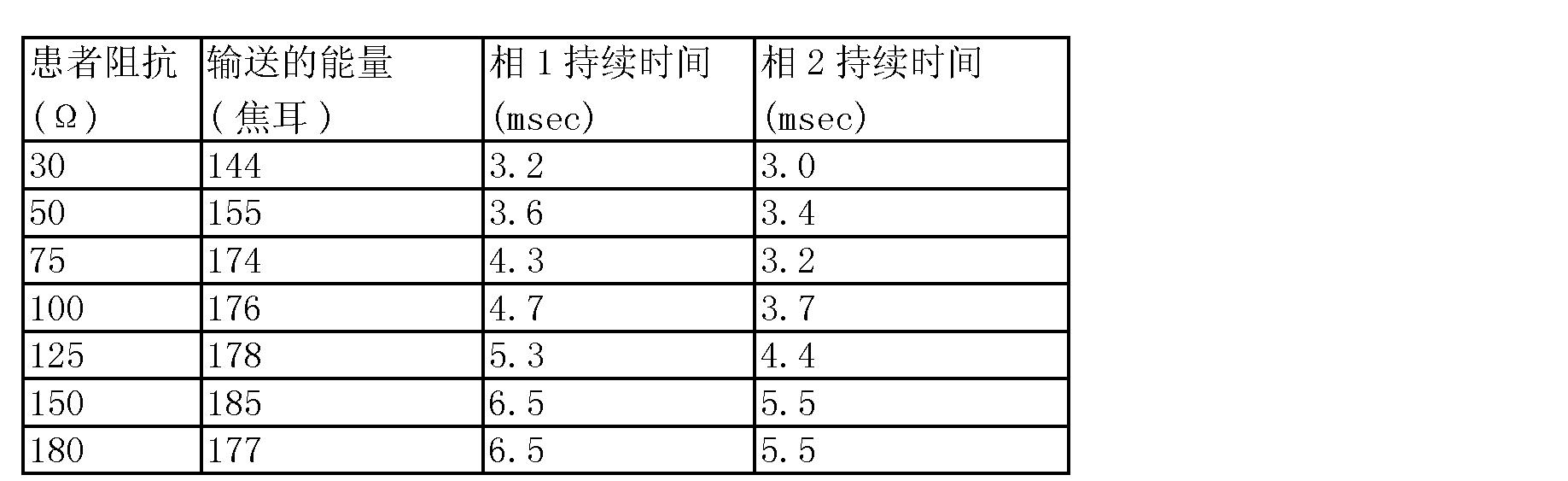 Figure CN101443076BD00071