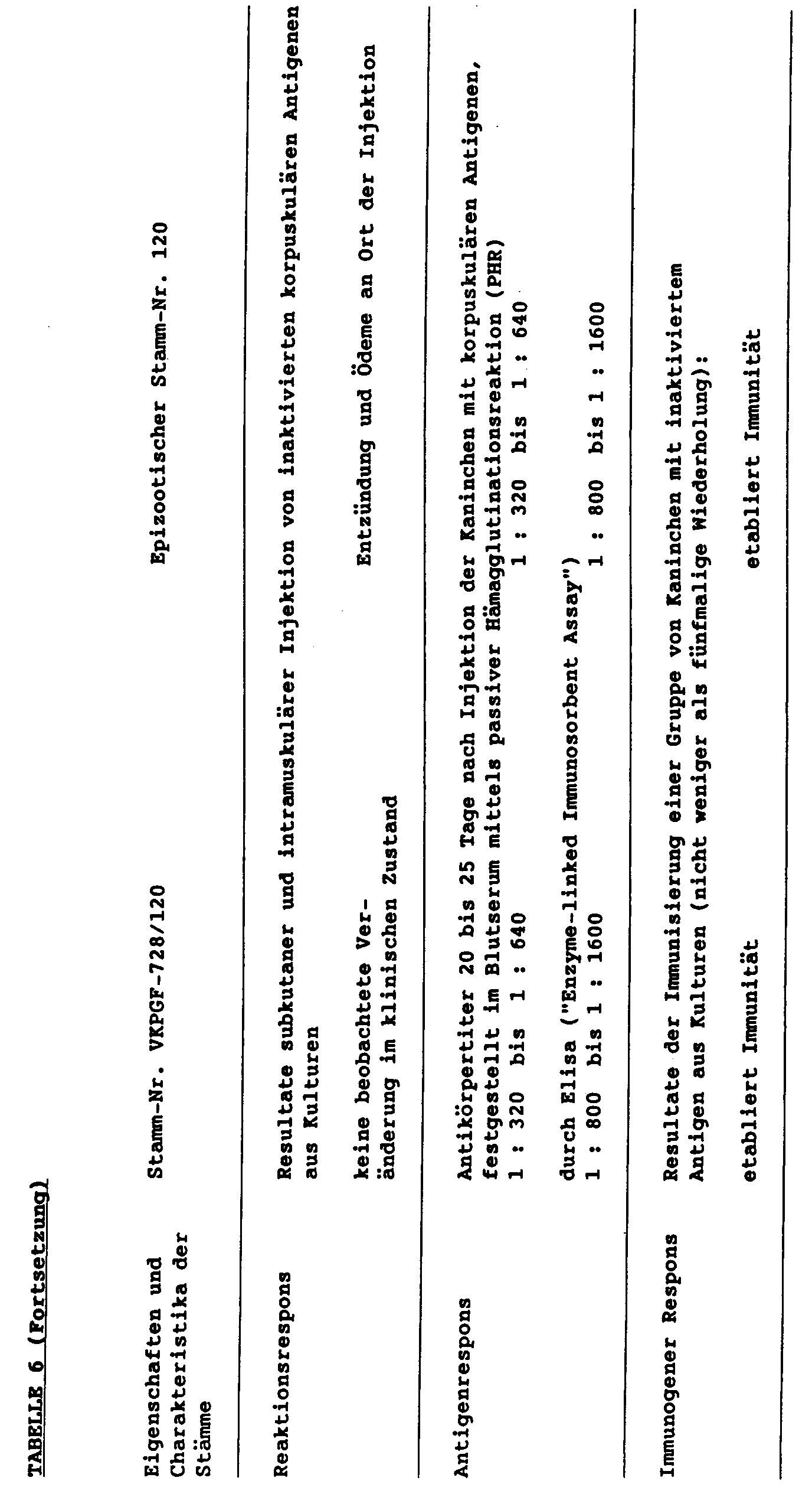Ep0564620b1 Dermatomykose Vakzine Google Patents