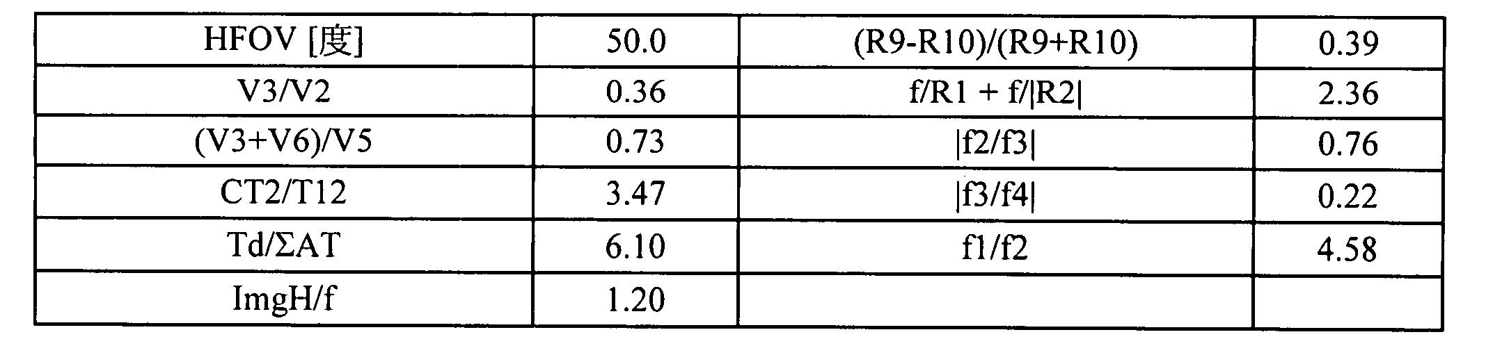 Figure TWI610090BD00016