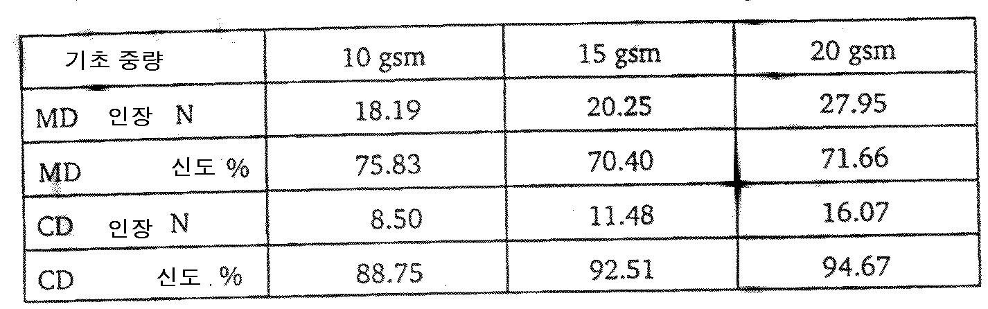Figure 112002004473284-pct00001