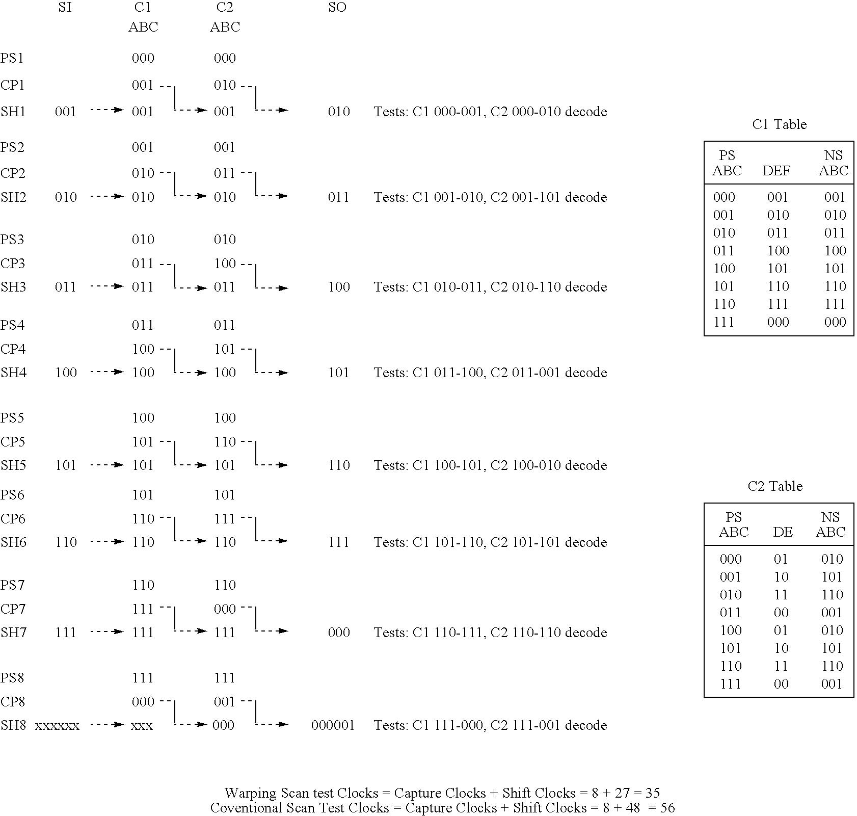 Figure US07257749-20070814-C00006
