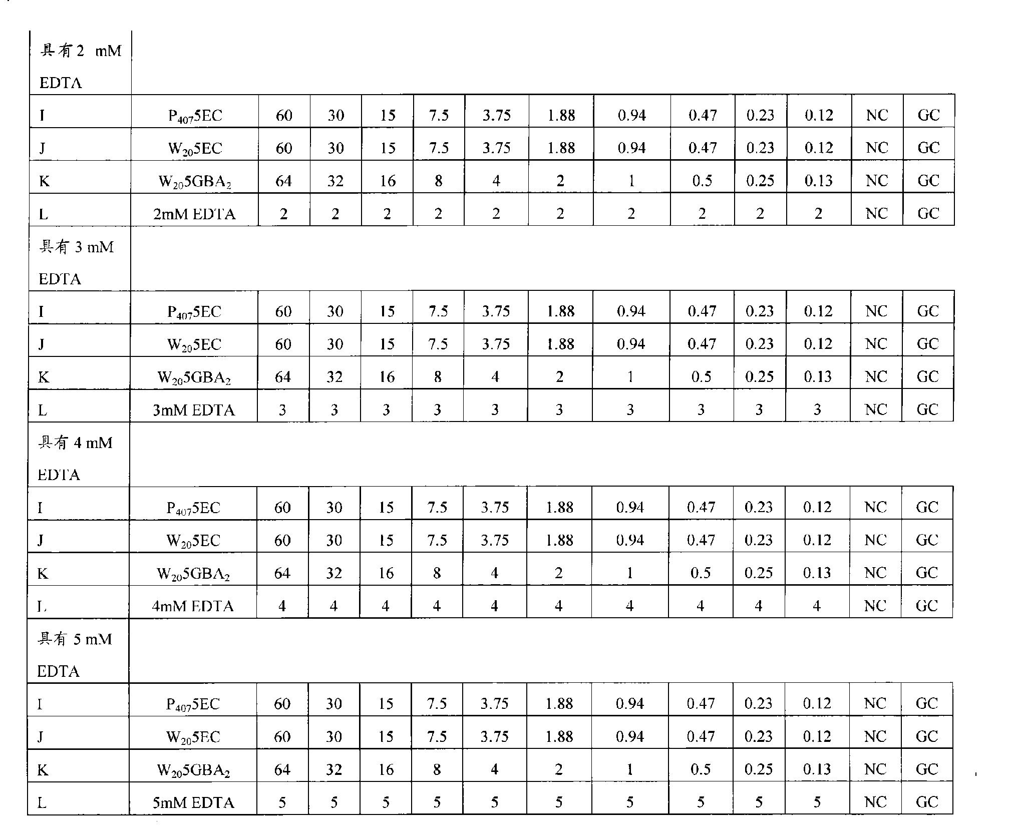 Figure CN102223876AD01061