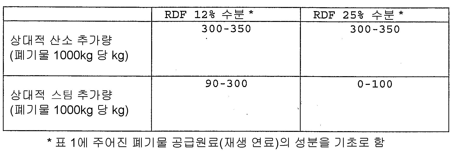 Figure 112007062965021-pct00003