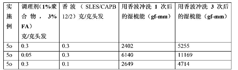 Figure CN102958498BD00141