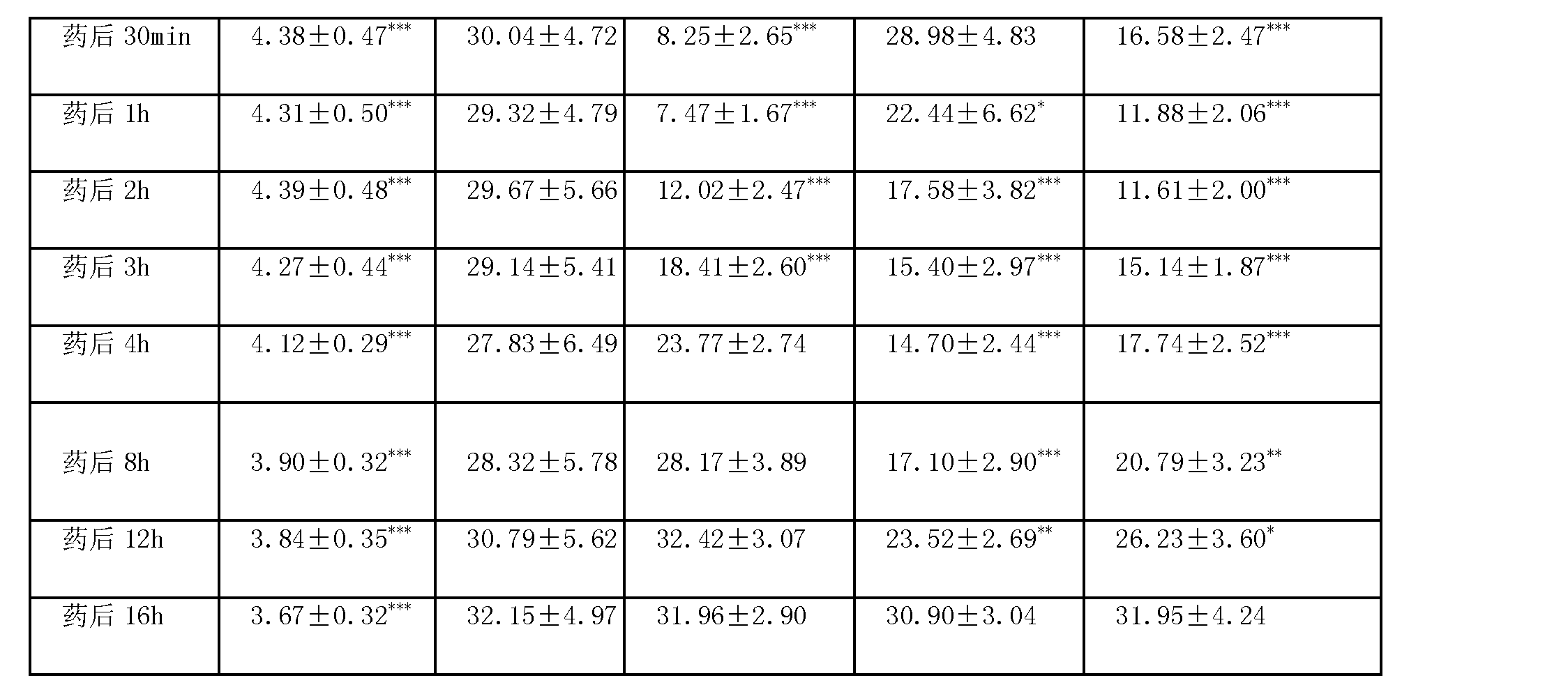 Figure CN102199206BD00121