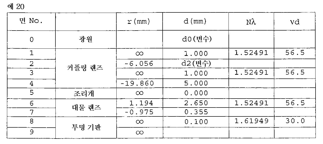 Figure 112001010918149-pat00062