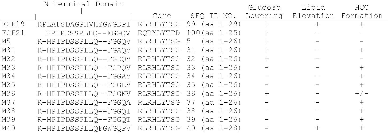 Figure US09963494-20180508-C00005