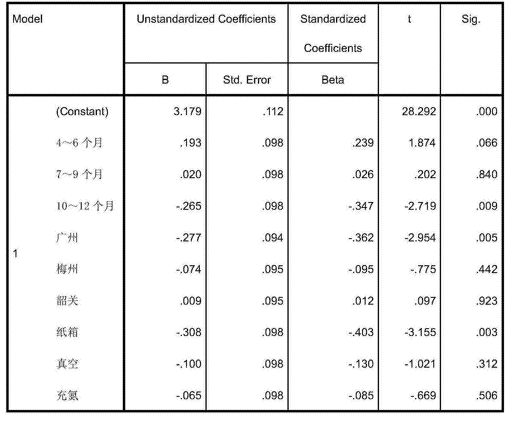 Figure CN106617274AD00132