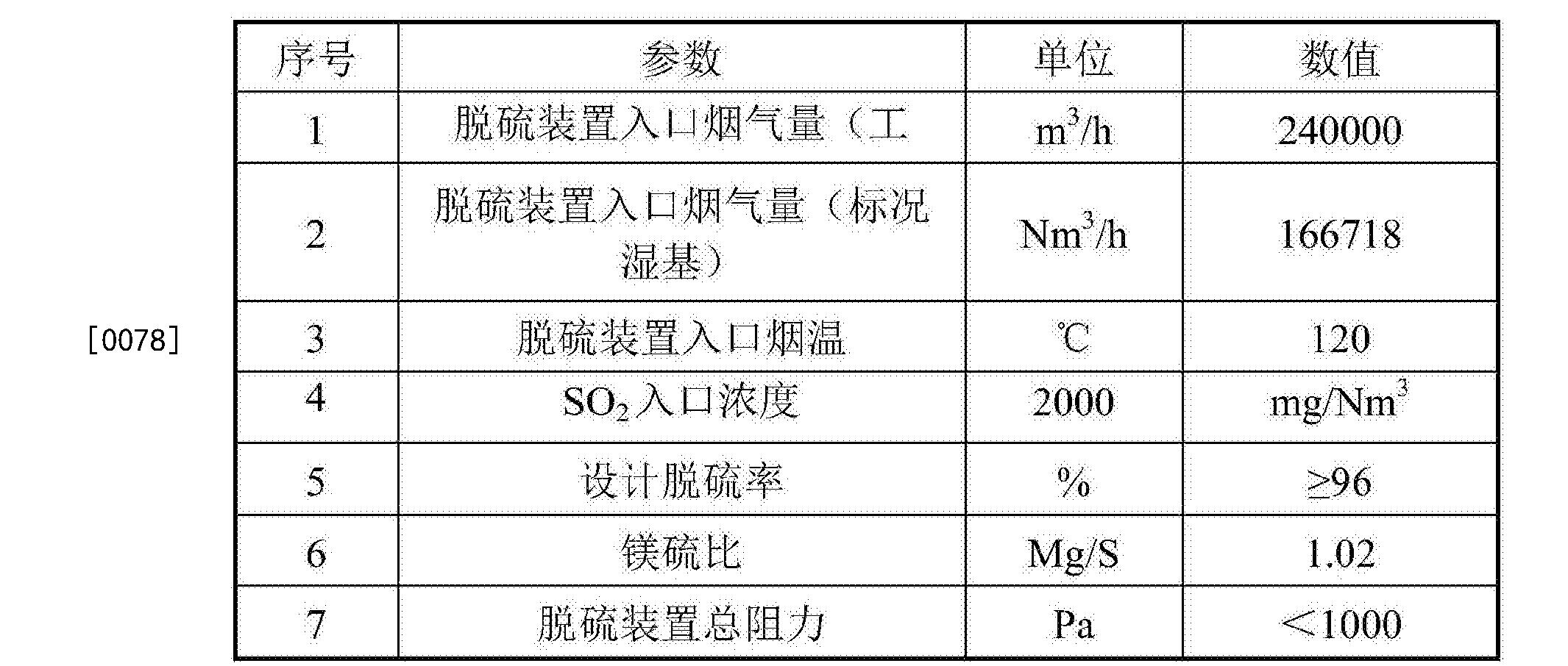 Figure CN104495886BD00111