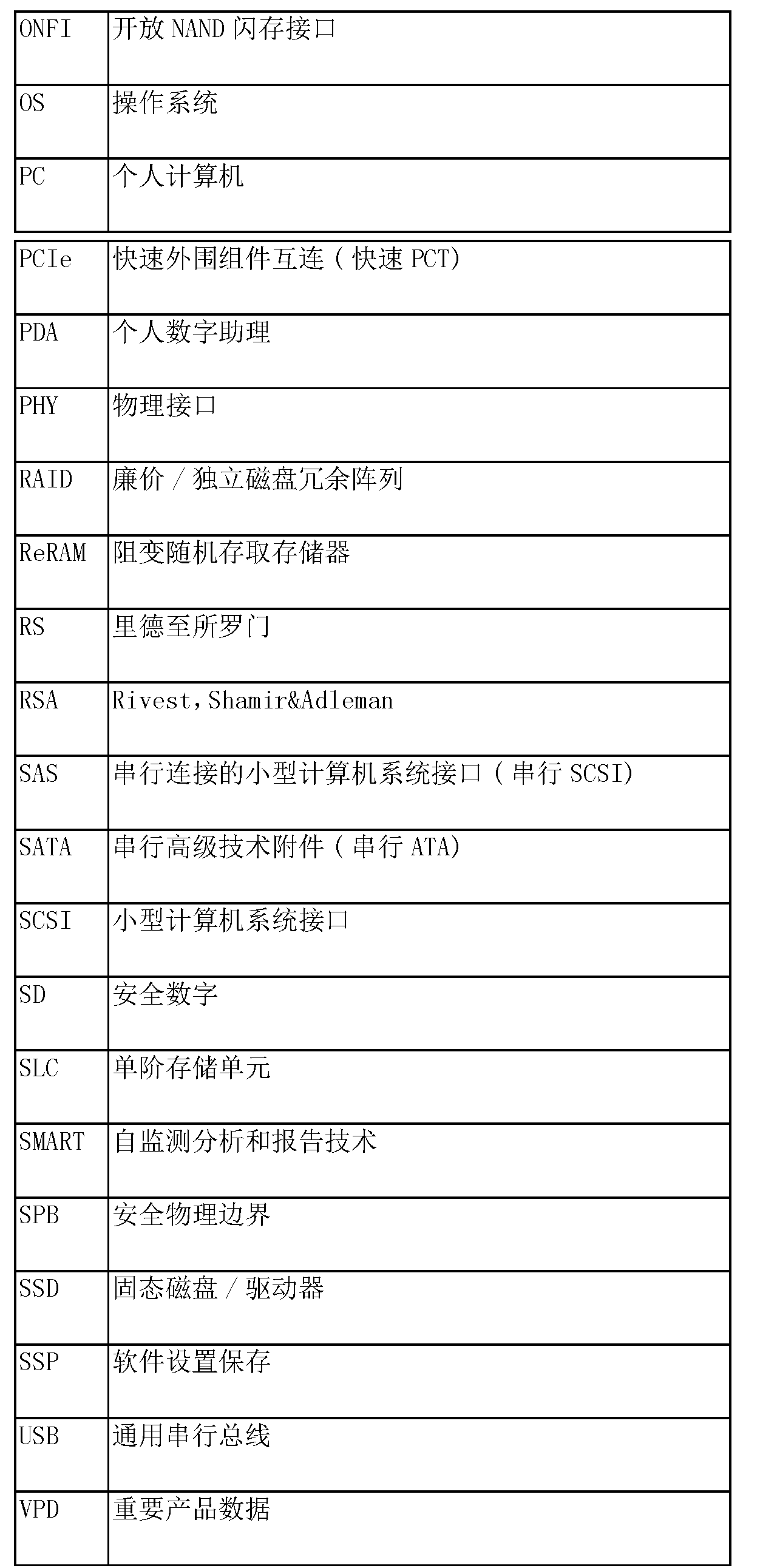 Figure CN105159699AD00111
