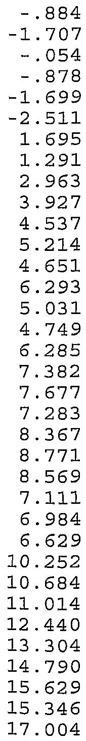 Figure imgf000118_0004