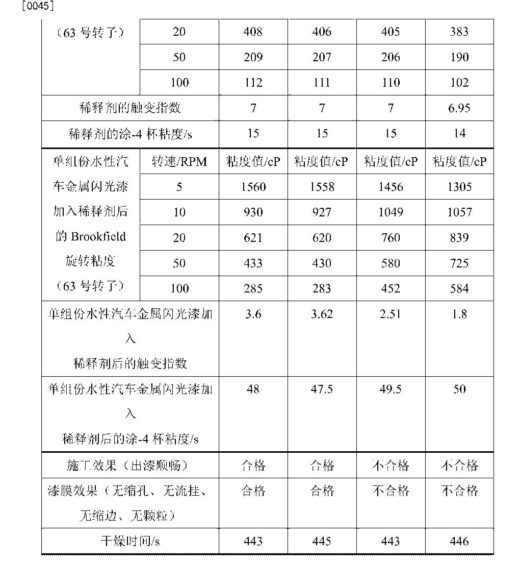 Figure CN105820643AD00091