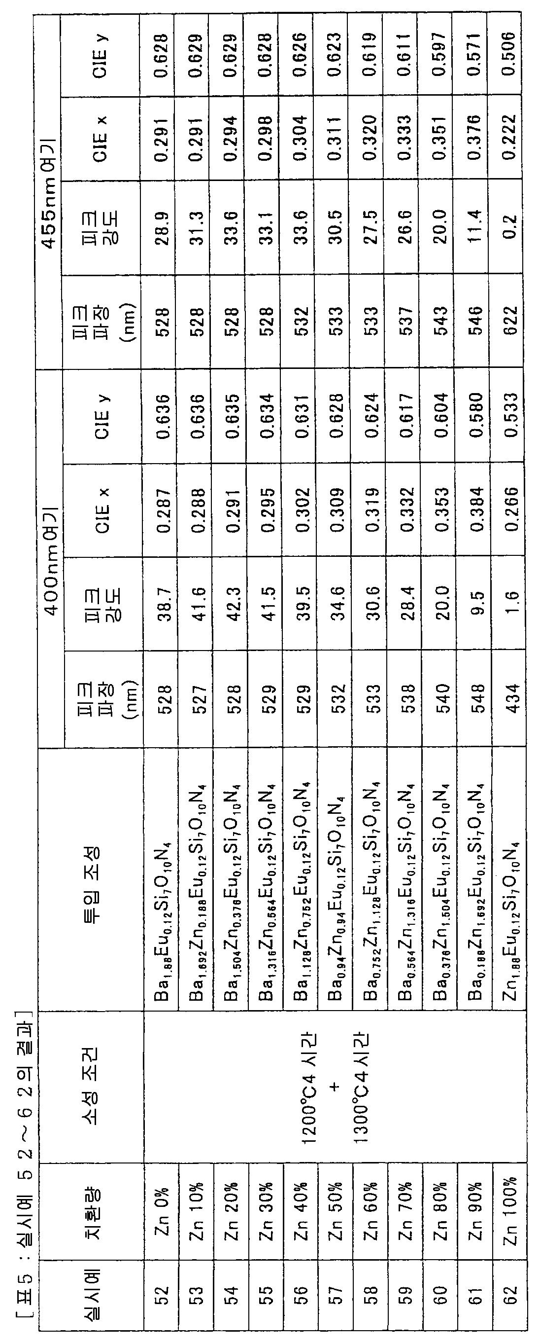 Figure 112008062059116-pct00015