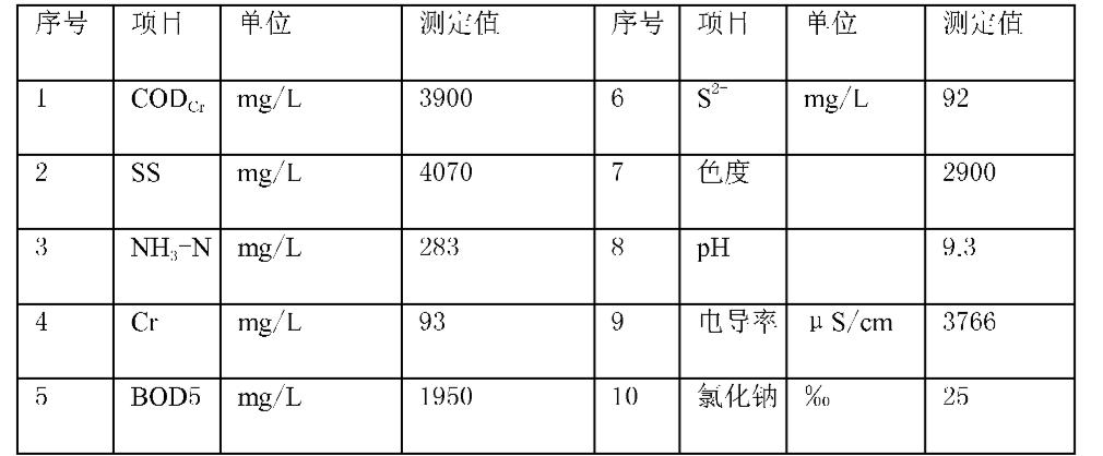 Figure CN102010107AD00111
