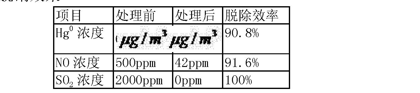 Figure CN103203176AD00042
