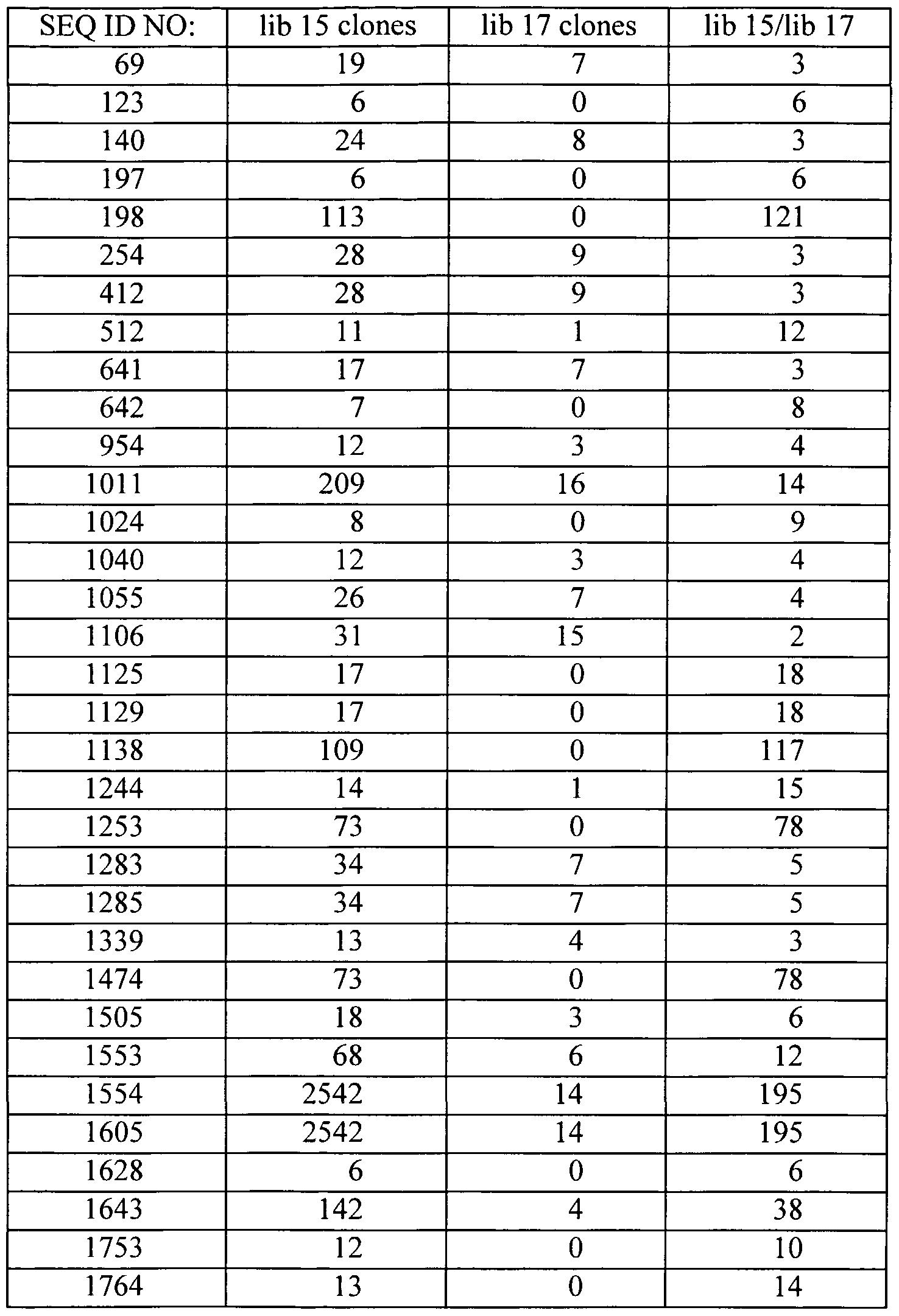 Figure imgf000495_0002