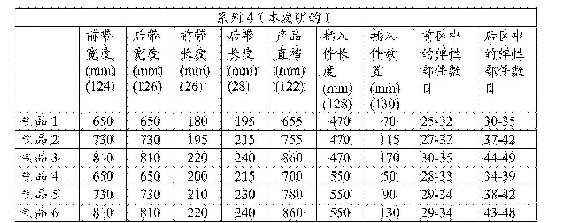 Figure CN107405233AD00251