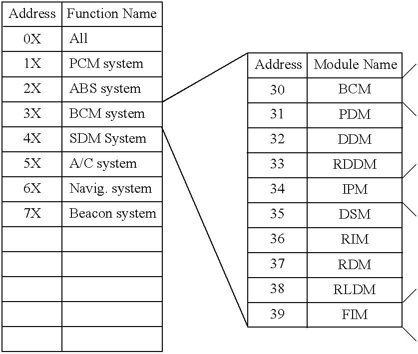 Figure US06401891-20020611-C00001