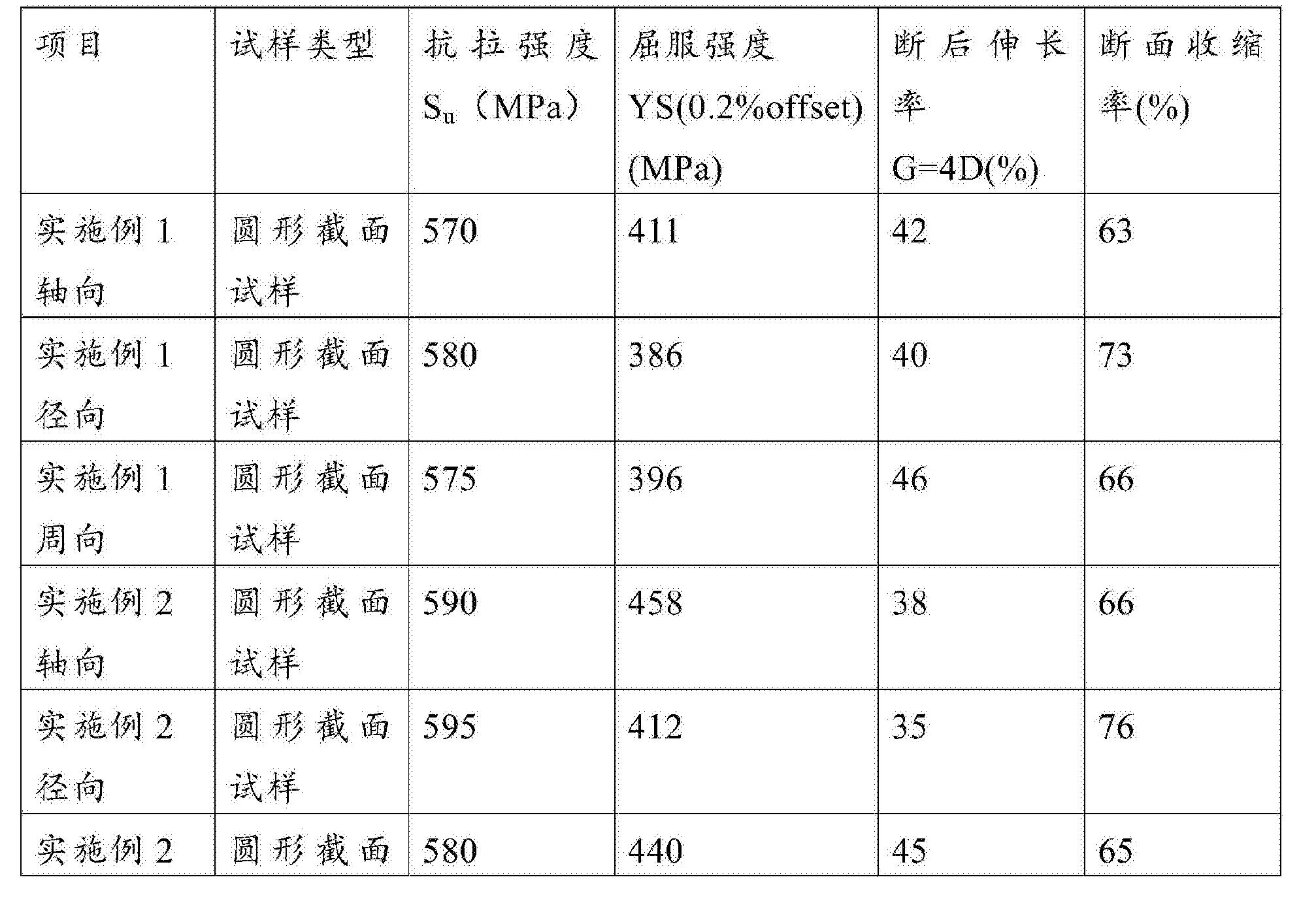 Figure CN108188542AD00111