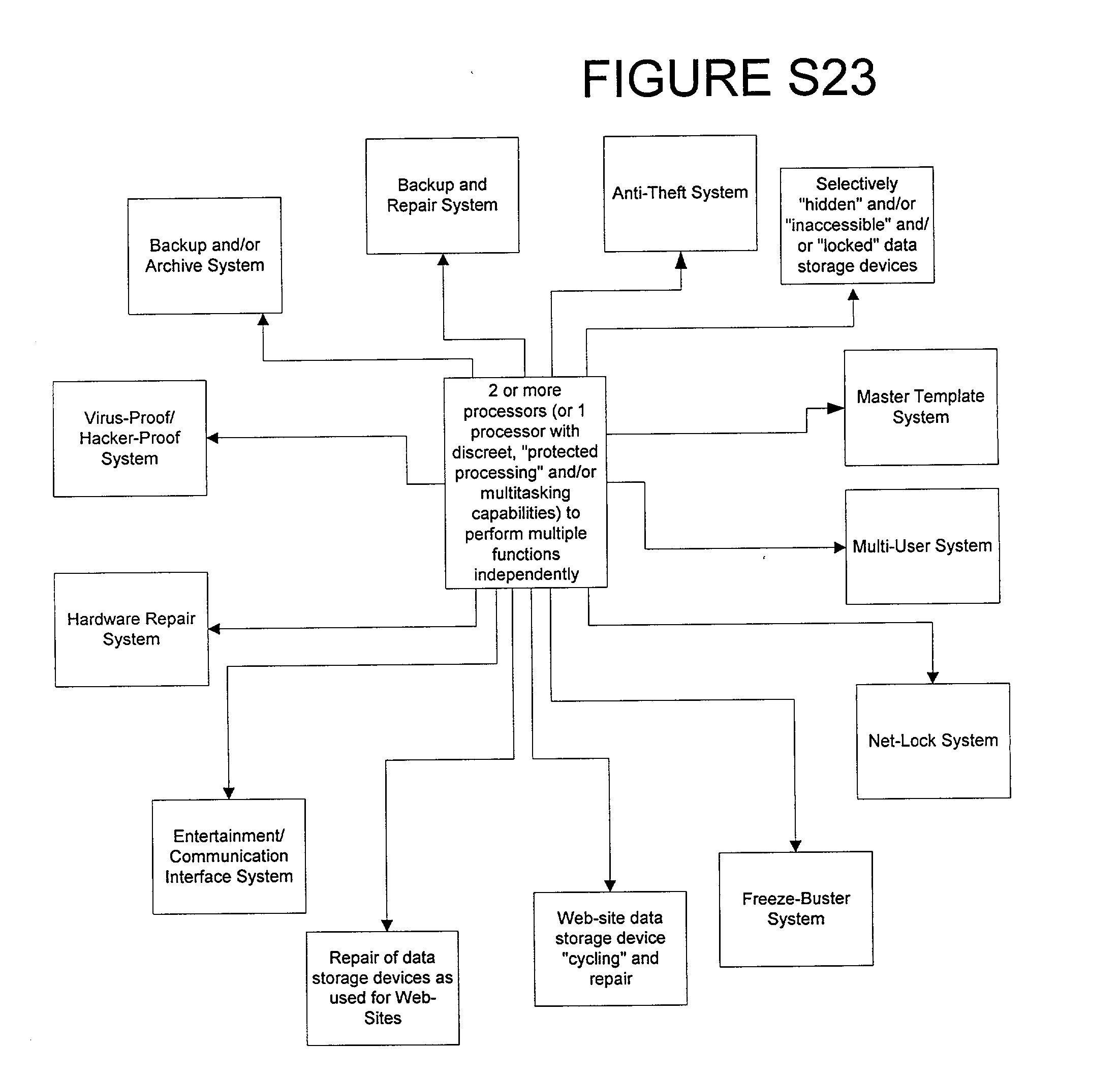 Figure US20020188887A1-20021212-P00039