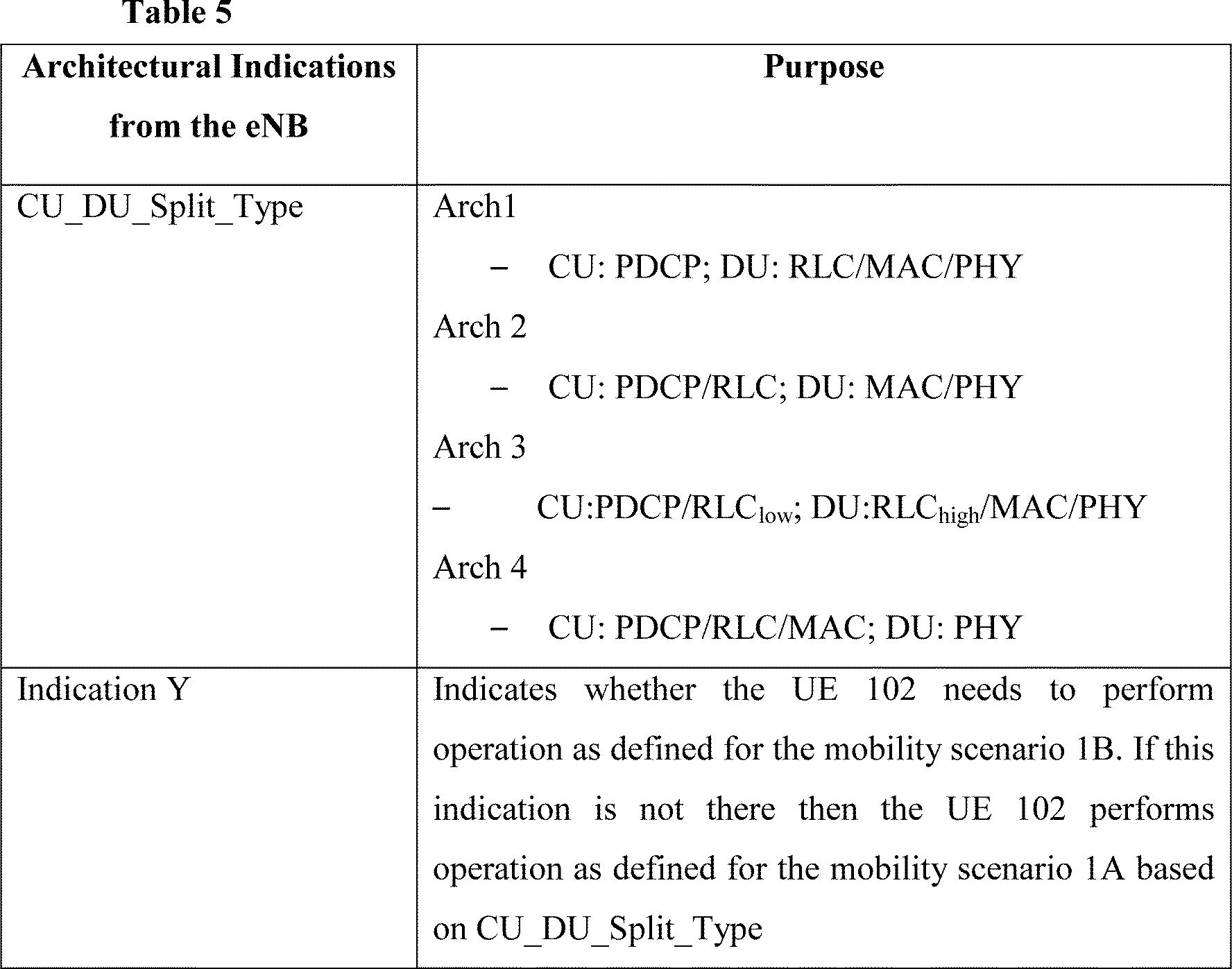 Figure PCTKR2017008654-appb-I000005