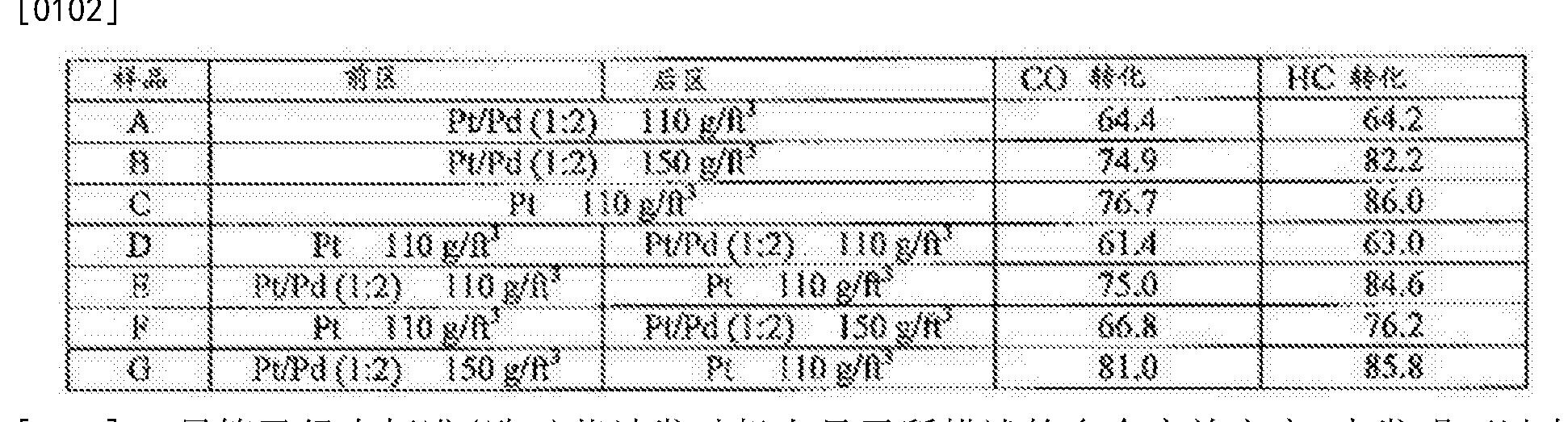 Figure CN102387856BD00181